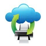 Printer cloud computing concept Stock Photo
