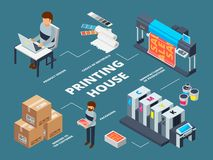 Printing house industry. Plotter inkjet offset machines commercial digital documents production vector isometric stock illustration