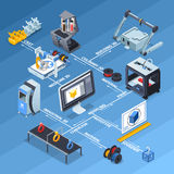 Printing Isometric Flowchart Stock Images
