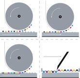 Printing machines Stock Photography
