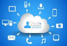 Priorità bassa di calcolo di concetto della nube Immagine Stock