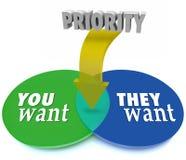 Prioriteit u versus willen zij Venn Diagram Intersecting Circles Prio Royalty-vrije Stock Fotografie