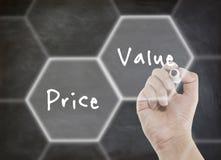 Pris och värde arkivfoton