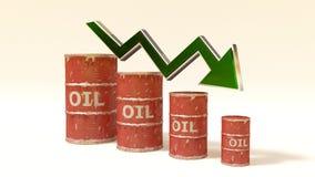 Priset av olje- minskningar royaltyfri fotografi