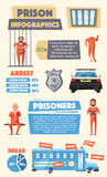 Prison infographics. Cartoon vector illustration. Criminal in orange uniform. Arrest, tribunal and imprisonment. For posters and banners Stock Image