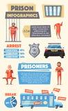 Prison infographics. Cartoon vector illustration Stock Image