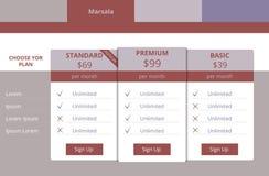 Prissätta plan för websites och applikationer, färgmarsala Arkivfoton