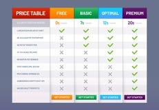 Prissätta tabelldiagrammet Prisplankontrollistan, priser planerar jämförelse och illustrationen för vektor för mall för tarifflis stock illustrationer