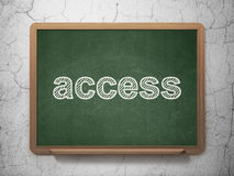 Privacy concept: Access on chalkboard background Stock Image