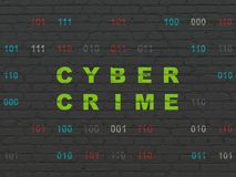 Privacy concept: Cyber Crime on wall background Stock Photography