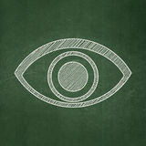 Privacy concept: Eye on chalkboard background Royalty Free Stock Photography