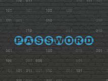 Privacy concept: Password on wall background Royalty Free Stock Image