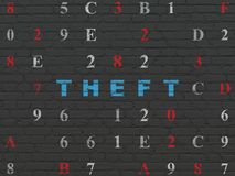 Privacy concept: Theft on wall background Royalty Free Stock Photo