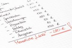 Privat obestånd - diagram i tyskt språk royaltyfria bilder