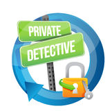 Private detective lock road sign concept Stock Photos