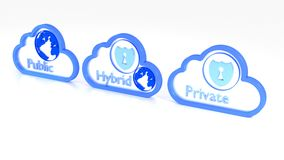Private hybrid and public cloud symbols on white Royalty Free Stock Photos