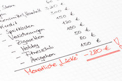 Private insolvency - graphic in german language Royalty Free Stock Images