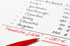 Private Zahlungsunfähigkeit - Grafik in der deutschen Sprache lizenzfreie stockbilder