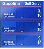 Prix d'essence