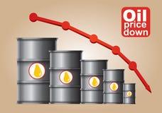 Prix de pétrole brut vers le bas Photographie stock