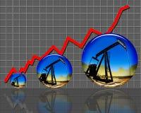 Prix du pétrole élevés. Images libres de droits