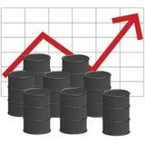 Prix du pétrole Photo stock