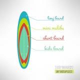 Prości surfboards typ ustawiający infographics robić wewnątrz Zdjęcia Royalty Free
