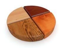 Proben der verschiedenen Typen des Holzes lizenzfreie stockfotografie
