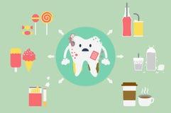Problèmes avec des dents Photo stock