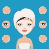 Problèmes avec le visage de peau illustration stock
