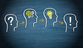 Probleem het denken ideeoplossing