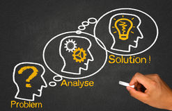 Problem analyse solution. Idea concept: problem analyse solution Royalty Free Stock Photography