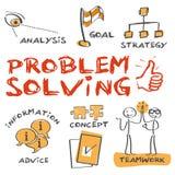 Problem-lösning av begrepp vektor illustrationer