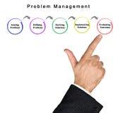 Problem Management Royalty Free Stock Photos