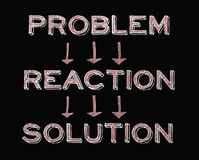 Problem reaction solution Royalty Free Stock Photography