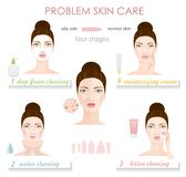 Problem skin care. Infographic Royalty Free Stock Photos