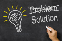 Problem - Solution. Blackboard with the text Problem - Solution Royalty Free Stock Images