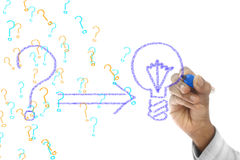 Problem and solution concept drawn on wipe board Royalty Free Stock Photos