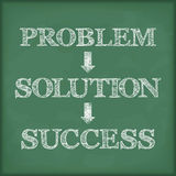Problem Solution Success Diagram Royalty Free Stock Photography
