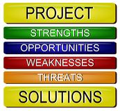 Problem Solution SWOT analysis. Illustration of SWOT analysis buttons Stock Photos