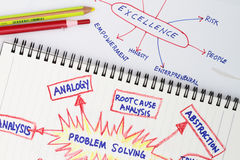 Problem solving abstract Stock Photo