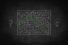 Problem solving , idea concept - labyrinth on chalboard Royalty Free Stock Image