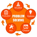 Problem solving. Solving problems in a logical and structured way Stock Image