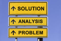 Problem solving. Three yellow signs with arrows  showing the way to problem solving in business, starting with analyzing the problem and leading to solution Royalty Free Stock Photography