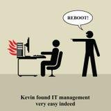 Problema do PC ilustração stock