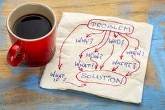 Problema, preguntas, concepto de la solución en servilleta Foto de archivo libre de regalías