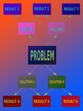 Problema - solución - resultado Fotografía de archivo
