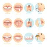 Problemi orali Fotografie Stock