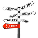 Problems and Solution Signpost. Crossroads sign with problems in every direction and solution pointer highlighted in red Royalty Free Stock Images