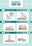 Procedimento médico do CPR ilustração do vetor